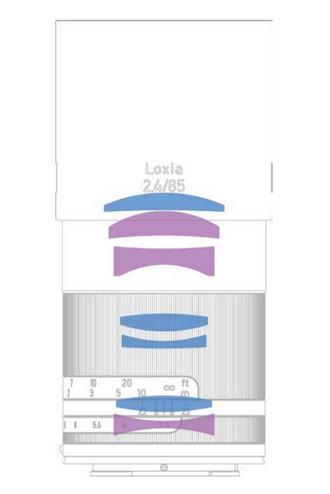 loxia85-opticalformula